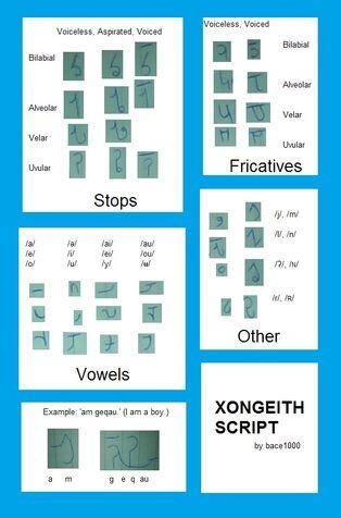 Xongeith-script