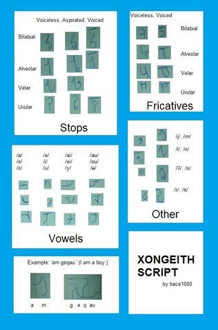 File:Xongeith-script.jpg