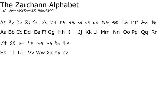 File:Zarchann Alphabet.png
