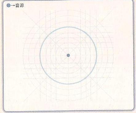 File:EmissionConcentricCircle.jpg