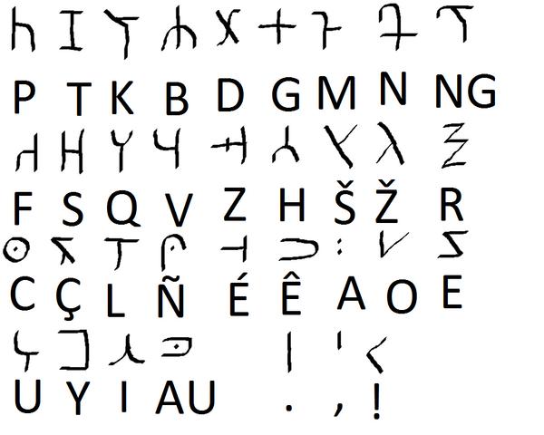 File:Aratkoma alphabet.png