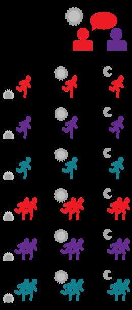 Conjugación de correr