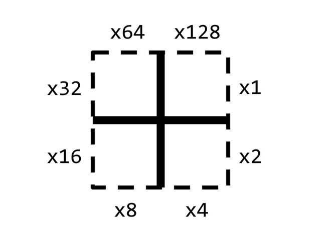 File:XaraCount1.jpg