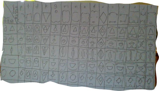 File:Aretonese syllabary.PNG