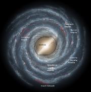 Dendrius Galaxy map
