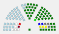 NewCambriaParliamentSeats2009.png