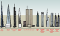 Worlds Tallest Buildings.png