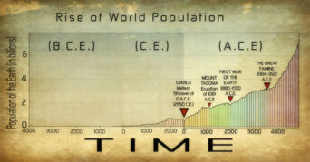 Global Civilization Without Oil 2