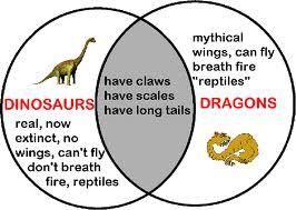 File:Dinodragon.jpg