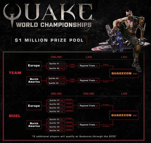 Quake Champions Tournament.png