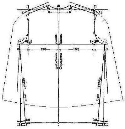 Ogurec-pattern