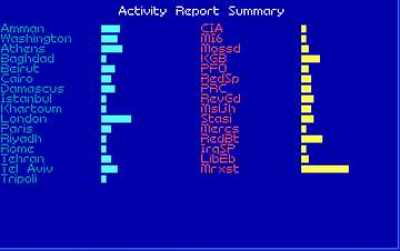Document ActivityReport
