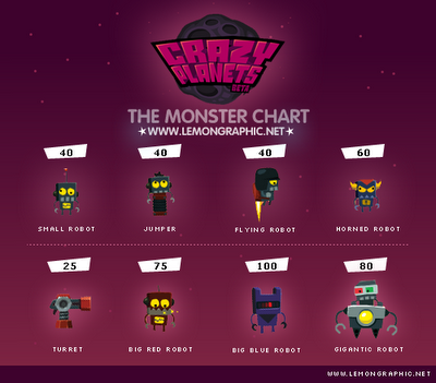 File:Crazy Planet's Bots.png