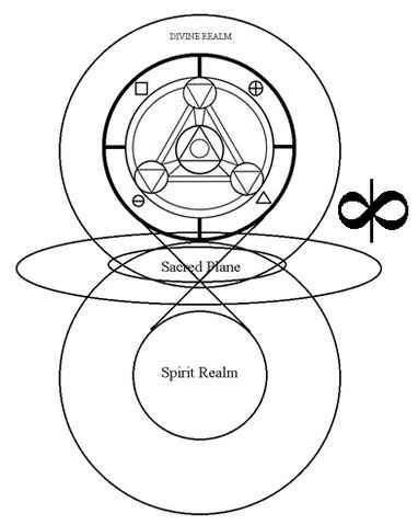 File:Spirit divine.jpg