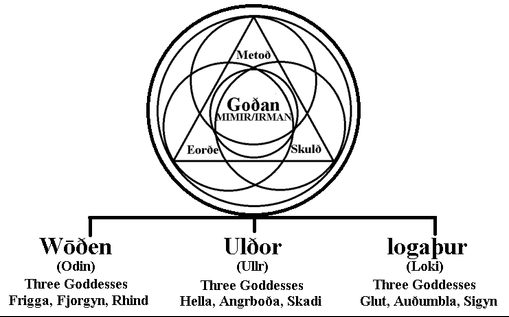 File:Triadic forms.png