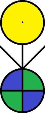 Exaltingsunsymbol2
