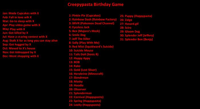 Creepypasta birthday game by xtoxicxrosex-d5jsg57