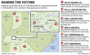 Mendenhall Victim Map