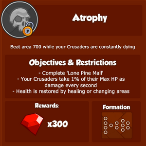 ITTAtrophy