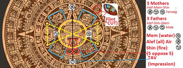 File:Mayan-calen37r.png