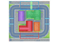 Kart overview