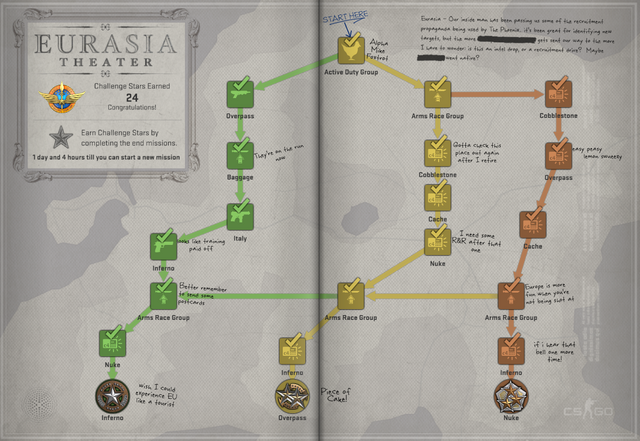 File:Csgo-campaign-eurasia-theater.png
