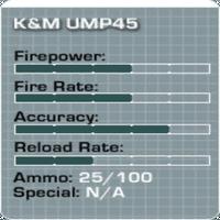 Ump45 desc csx