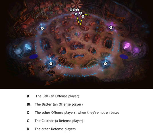File:Towerball map.png