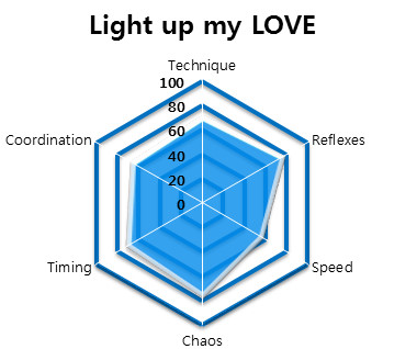 File:Light Up My LOVE - HEXAGON STATS.jpg