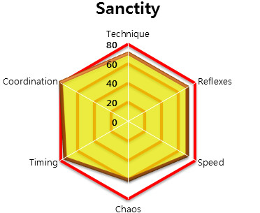 File:SANCTITY - HEXAGON STATS.jpg