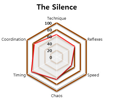 File:The Silence - HEXAGON STATS.jpg