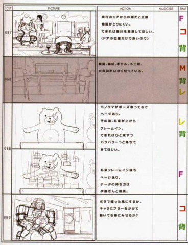 File:Danganronpa Visual Fanbook Cutscene Storyboards (05).png