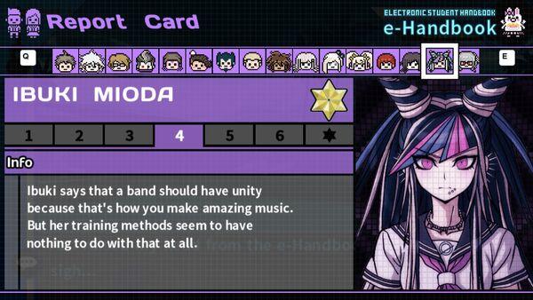 Ibuki Mioda's Report Card Page 4