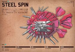 Steelspin