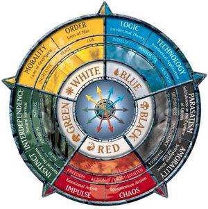 Manamtg wheel