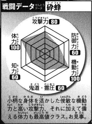 File:Soifon battle data.jpg