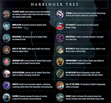 File:Darksiders II Harbringer Tree.png