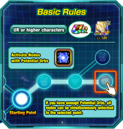 Potential basic rules