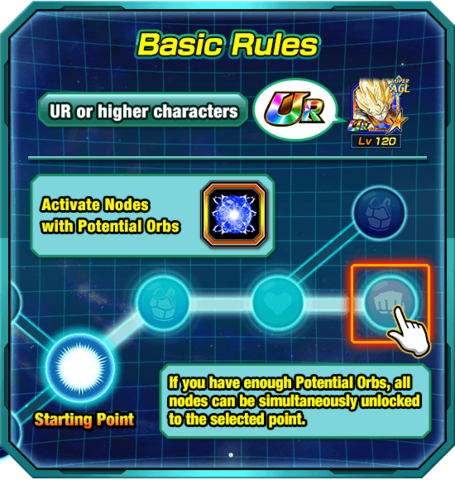 File:Potential basic rules.png