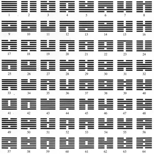 Hexagrams i-ching