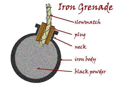 File:Grenade-diagram.jpg