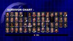 Dead rising 53 survivors