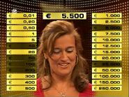 Deal or No Deal German Contestant Board