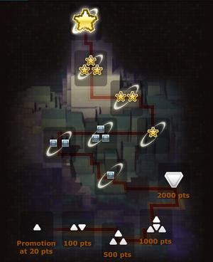 Echelon map
