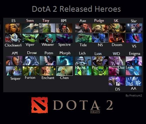 image dota 2 released heroes jpg dota wiki fandom powered by