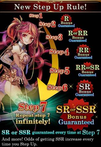 File:Chrono Manipulator Step Up Rule 3.png