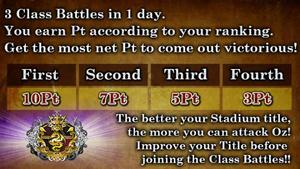 Magica Magius MA&SS Battle Win Pt