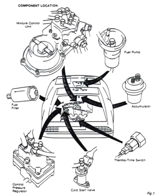 Heater Valve Location 2003 Ford Explorer Sport Trac also Wiring Diagram Bmw X5 furthermore Saturn Vue Body Control Module 2009 Location in addition 2004 Cadillac 3 6l Engine further Vw Type 3 Wiring Diagram. on 2006 jaguar x type fuse box location