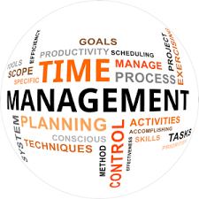 File:Time management.png