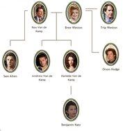 Bree Family